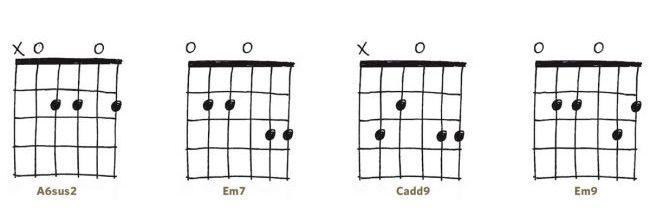 原声吉他手必会的30个和弦