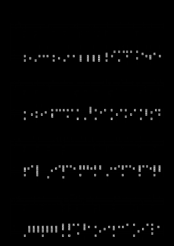 每天爱你多一些吉他谱(PDF谱,指弹)_张学友(J