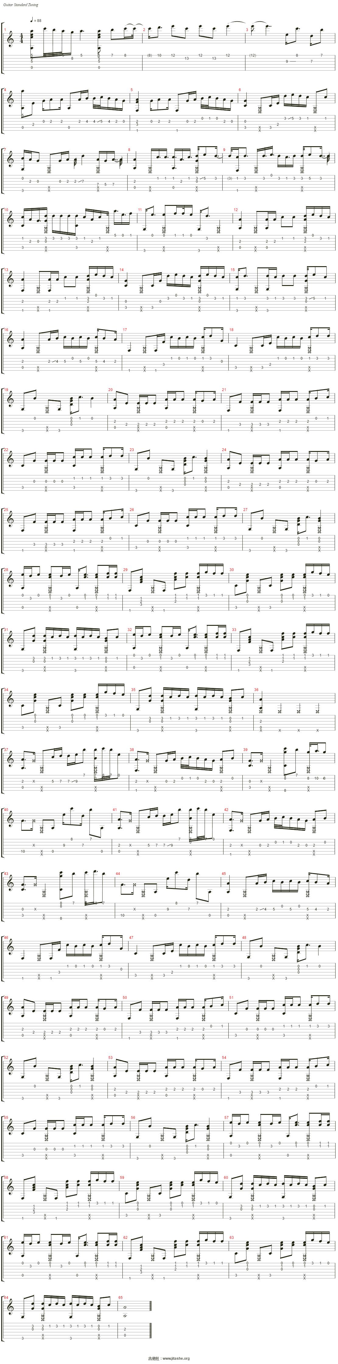 Despacito吉他谱(Steel Guitar)_Luis Fonsi