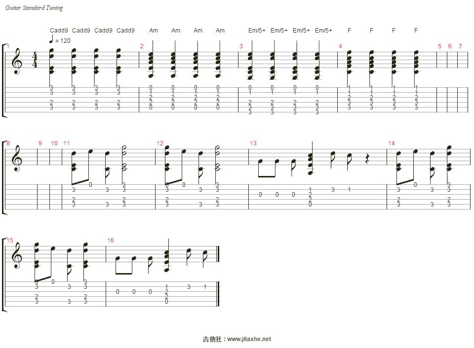 时光谣吉他谱(gtp谱,简单版,扫弦)_王梵瑞(王凡