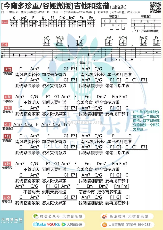 今宵大厦 - 今宵多珍重(谭嘉仪/谷娅溦 - 大树音乐屋)吉他谱(图片谱,弹唱)_原声带(OST;Original Soundtrack;电影)_2.webp.jpg