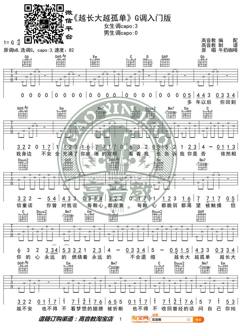 越长大越孤单(G调入门版 高音教编配 猴哥吉他教学)吉他谱(图片谱,弹唱)_牛奶咖啡(牛奶@咖啡;KiKi+格非;Milk@Coffee)_《越长大越孤单》G调入门版01_副本.jpg