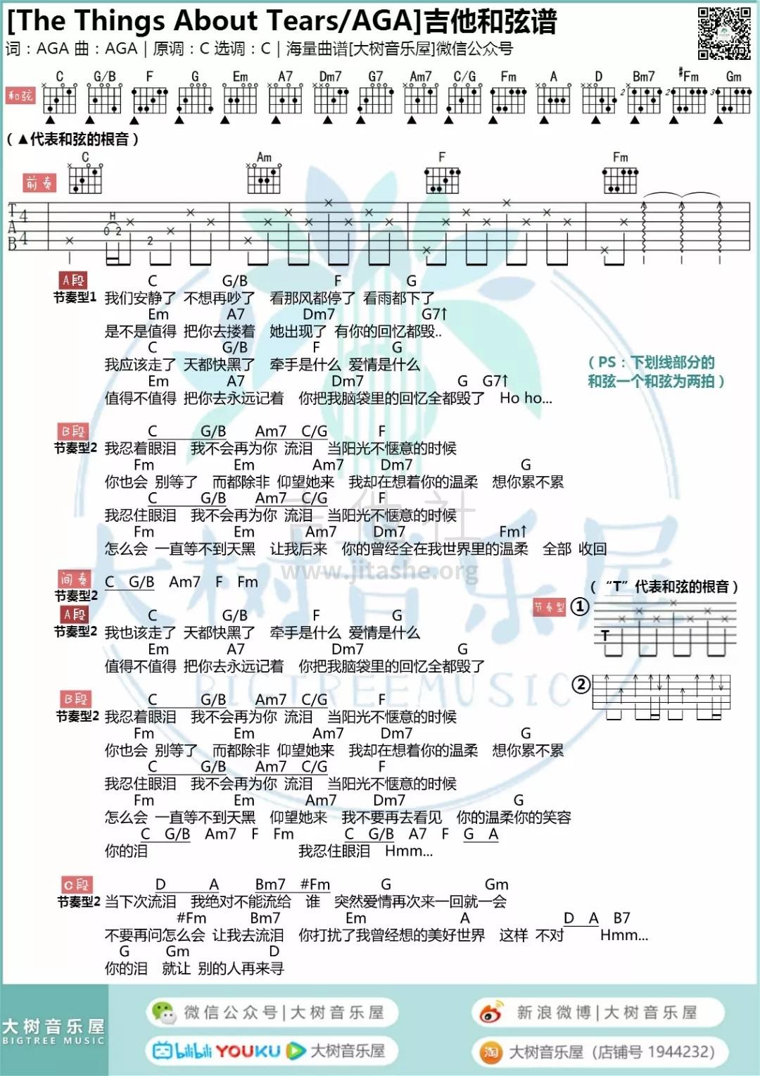 The Things About Tears(恋爱为何物 大树音乐屋)吉他谱(图片谱,弹唱)_李克勤_01.webp.jpg