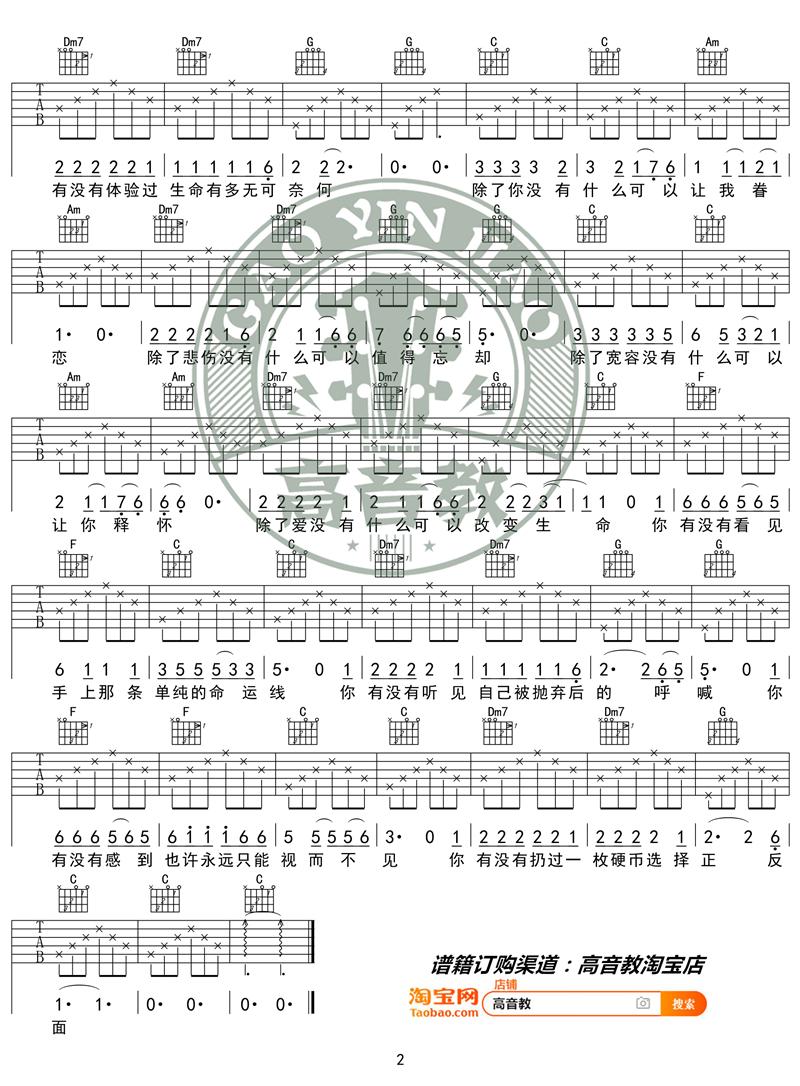 硬币(C调入门版 高音教)吉他谱(图片谱,弹唱)_汪峰_《硬币》C调入门版02_副本.jpg