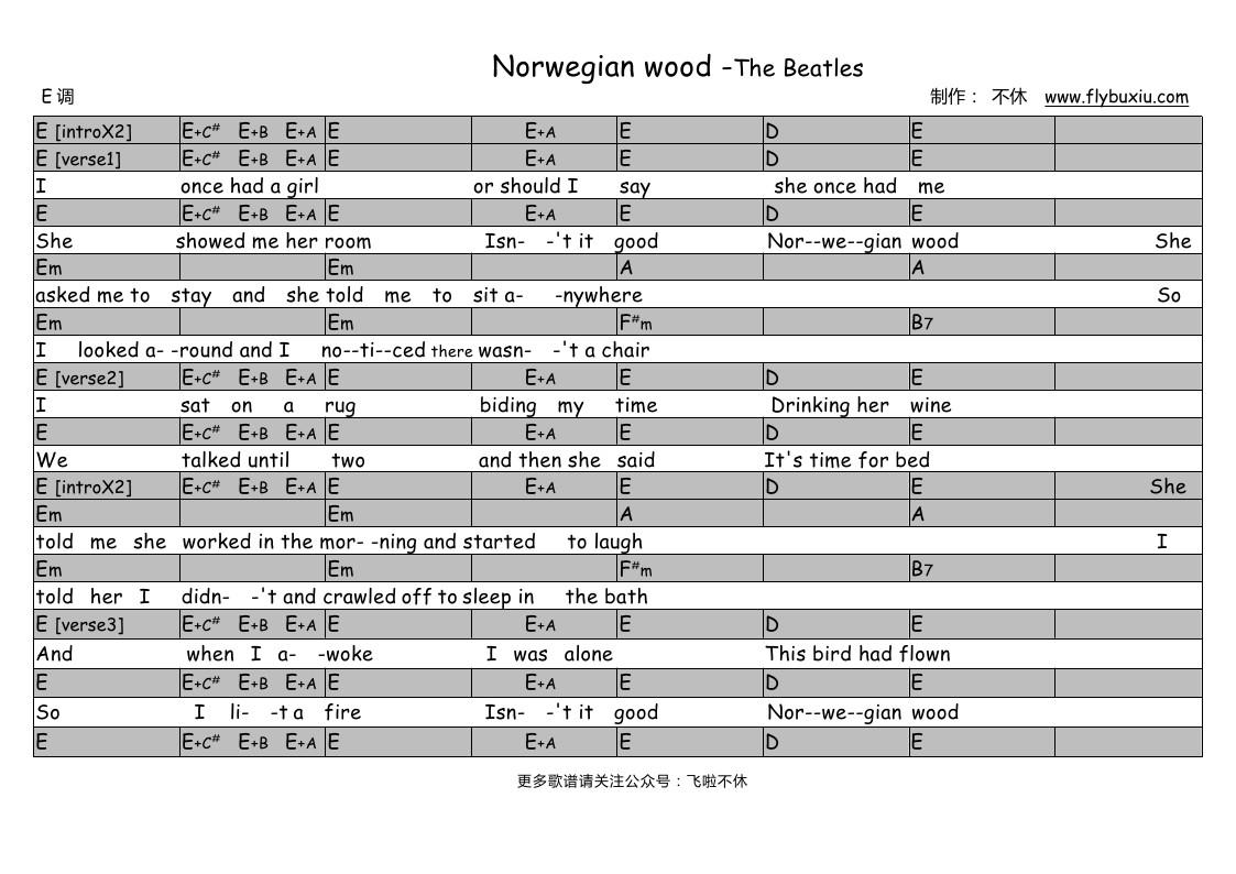 Norwegian wood(不休弹唱谱)吉他谱(图片谱,弹唱)_The Beatles(甲壳虫乐队;披头士;披头四)_The Beatles-Norwegian wood 修正E调0000.jpg