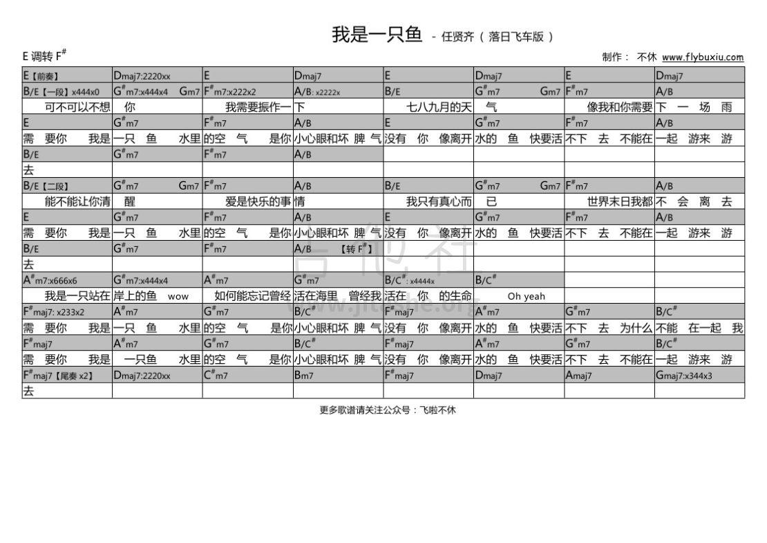 我是一只鱼 (落日飞车版 不休弹唱谱)吉他谱(图片谱,弹唱)_任贤齐(Richie Ren Xian-Qi)_任贤齐-我是一只鱼 落日飞车版0000.jpg