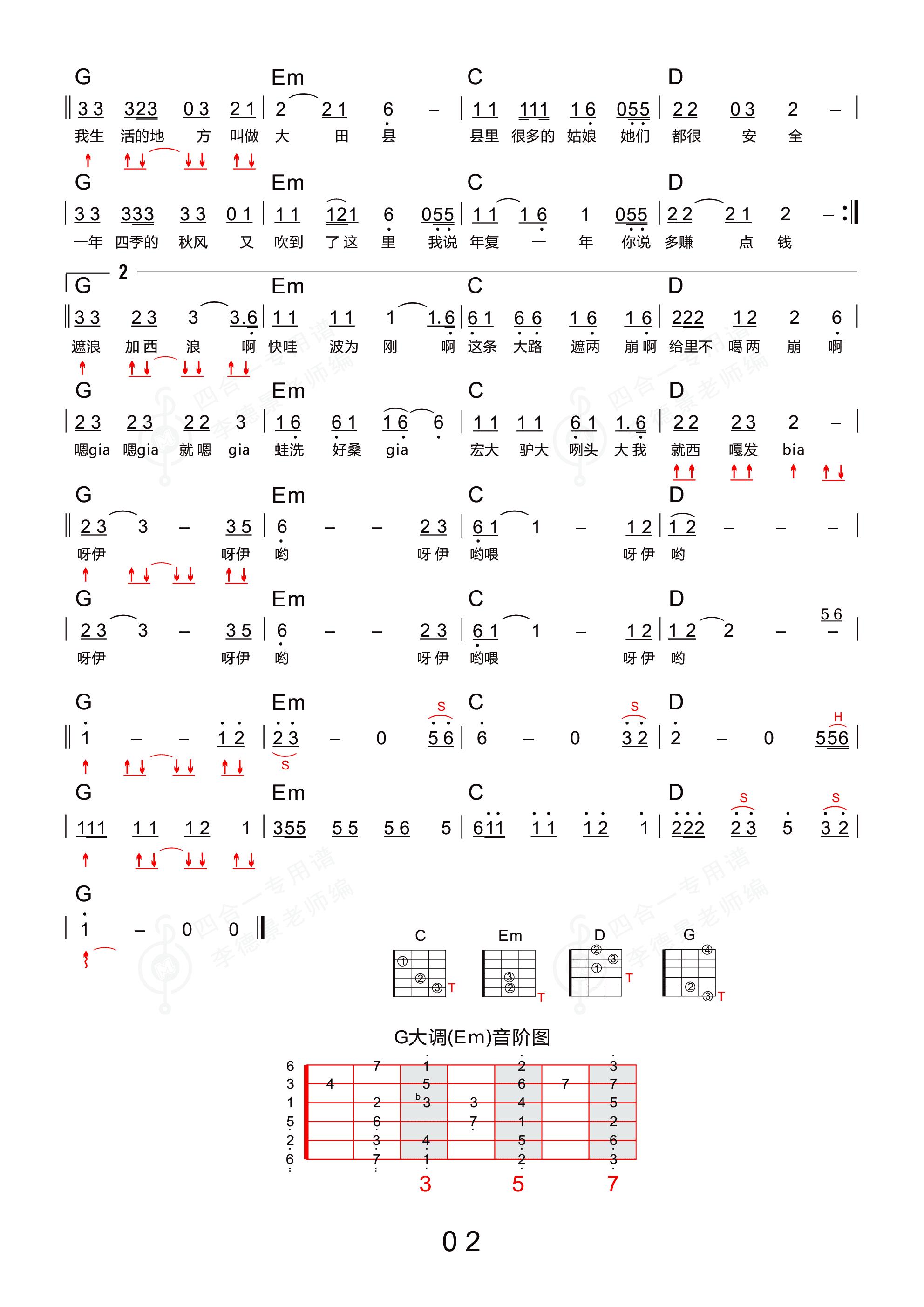 大田后生仔(男调 新四合一吉他专用谱)吉他谱2